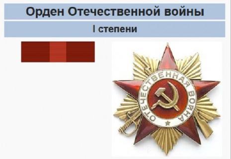 Орден Великої Вітчизняної Війни І ступеня