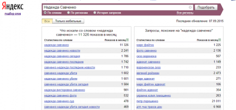 Кількість запитів Надія Савченко в Яндекс за вересень 2015 року