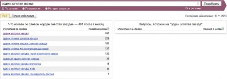 Кількість запитів про Орден Золота зірка в Яндекс у вересні 2015 року