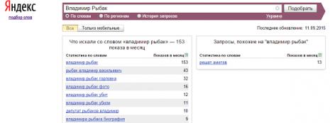 Кількість запитів Володимир Рибак в Яндекс у вересні 2015 року