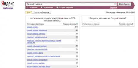 Кількість запитів Сергій Нігоян в Яндекс у вересні 2015