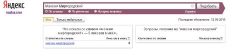 Кількість запитів Максим Миргородський в Яндекс за вересень 2015 року