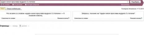 Кількість запитів в Яндекс про Орден князя Ярослава Мудрого V ступеня в листопаді 2015 року