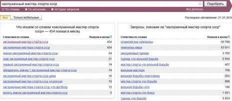 Количество запросов о звании Заслуженный мастер спорта СССР в Яндекс в декабре 2015 года