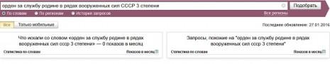 Количество запросов об Ордене За службу Родине в рядах Вооруженных сил СССР третьей степени в Яндекс в декабре 2015 года