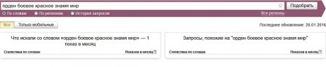Количество запросов об Ордене Боевое Красное Знамя (МНР) в Яндекс в декабре 2015 года