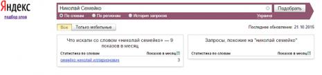 Кількість запитів про Миколу Семейко в Яндекс за вересень 2015 року