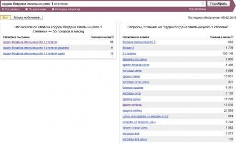Кількість запитів про Орден Богдана Хмельницького першого ступеня (СРСР) в Яндекс у січні 2016 року