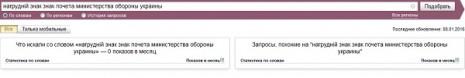 Количество запросов о Нагрудном знаке «Знак почета» Министерства обороны Украины