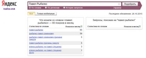 Кількість запитів про Павла Рибалка в Яндекс за вересень 2015 року