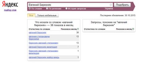 Кількість запитів про Євгена Березняка в Яндекс за вересень 2015 року