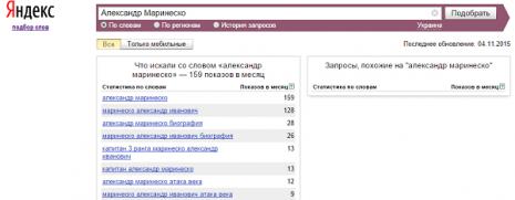 Кількість запитів про Олександра Маринеско в Яндекс у жовтні 2015 року