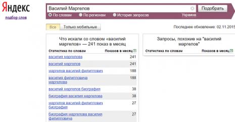Кількість запитів про Василя Маргелова в Яндекс за жовтень 2015 року