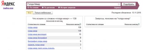 Кількість запитів про Голду Меїр в Яндекс за жовтень 2015 року