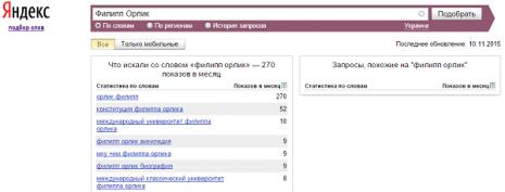 Кількість запитів про Пилипа Орлика в Яндекс за жовтень 2015 року