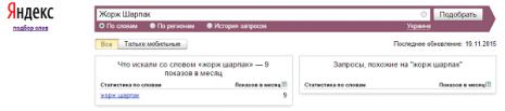 Кількість запитів про Жоржа Шарпака в Яндекс у жовтні 2015 року