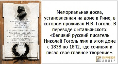 Меториальная доска, установленная на доме, где проживал Н. Гоголь в Риме