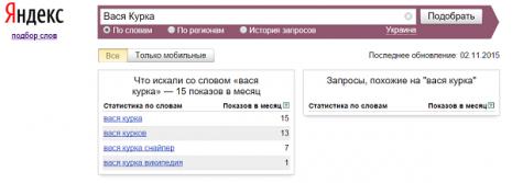 Кількість запитів про Василя Курку в Яндекс у жовтні 2015 року