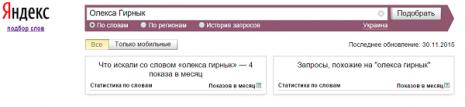 Кількість запитів про Олексу Гірника в Яндекс у листопаді 2015 року