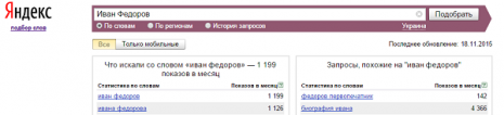Количество запросов об Иване Федорове в Яндекс в октябре 2015 года