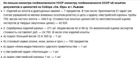 Список конфискованного из собора св. Юра
