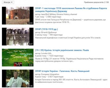 Дмитро Вітовський на Youtube