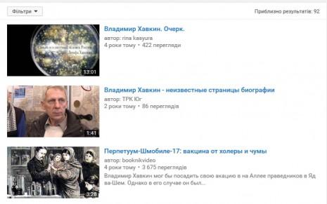 Володимир Хавкін на Youtube