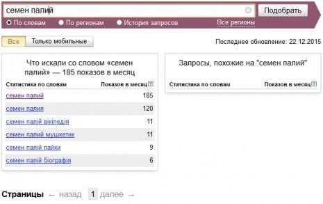 Кількість запитів про Семена Палія в Яндекс у листопаді 2015 року