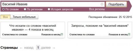 Количество запросов об Василие Ивахиве в Яндекс в ноябре 2015 года