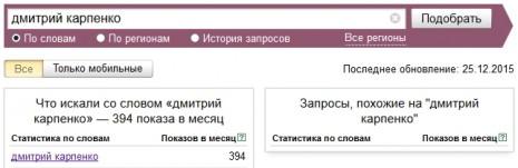 Количество запросов о Дмитрие Карпенко в Яндекс в ноябре 2015 года