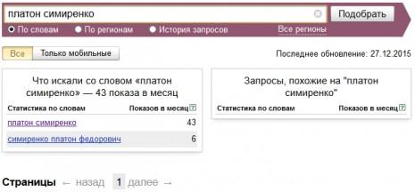 Кількість запитів про Платона Симиренка в Яндекс у грудні 2015 року