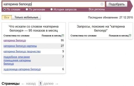 Количество запросов о Екатерине Белокур в Яндекс в декабре 2015 года