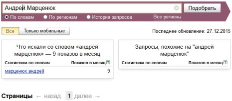 Количество запросов об Андрее Марценюке в Яндекс в декабре 2015 года