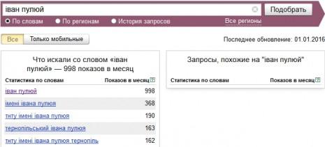 Количество запросов об Иване Пулюе в Яндекс в декабре 2015 года