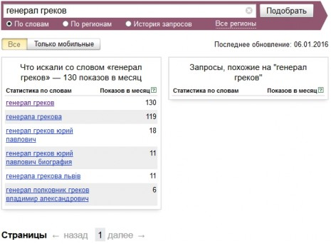 Количество запросов об Александре Грекове в Яндекс в декабре 2015 года