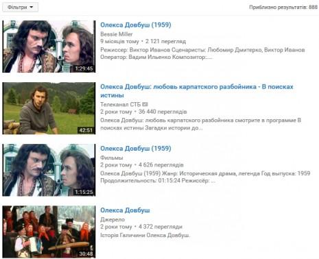 Олекса Довбуш на Youtube