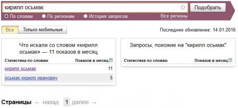 Количество запросов о Кирилле Осьмаке в Яндекс в декабре 2015 - январе 2016