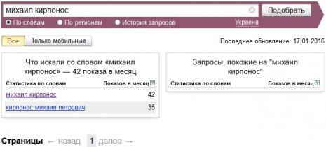 Количество запросов о Михаиле Кирпоносе в Яндекс в декабре 2015 - январе 2016