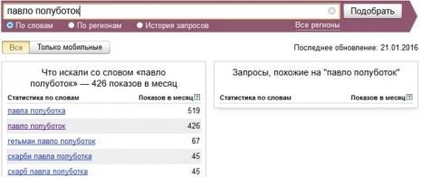 Количество запросов о Павле Полуботке в Яндекс в декабре 2015 - январе 2016