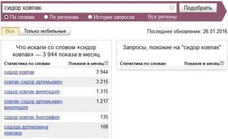 Кількість запитів про Сидора Ковпака в Яндекс у грудні 2015 - січні 2016