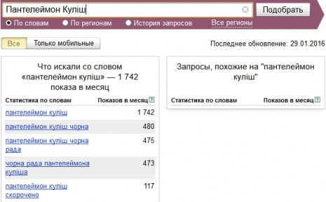 Количество запросов о Пантелеймоне Кулише в Яндекс в декабре 2015 - январе 2016