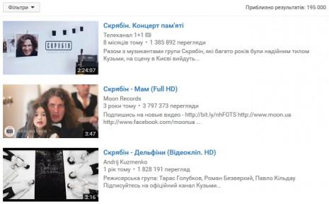 Скрябин на Youtube