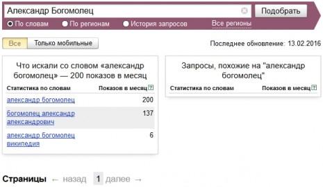 Количество запросов об Александре Богомольце в Яндекс в январе-феврале 2016 года