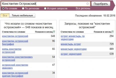 Количество запросов о Константине Острожском в Яндекс в январе-февраля 2016 года