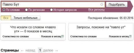 Кількість запитів про Павла Бута в Яндекс у лютому-березні 2016 року