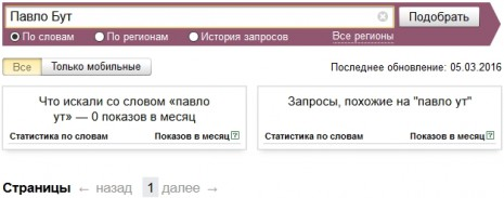 Количество запросов о Павле Буте в Яндекс в феврале-марте 2016 года