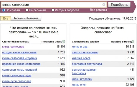 Кількість запитів про Князя Святослава в Яндекс у лютому-березні 2016 року