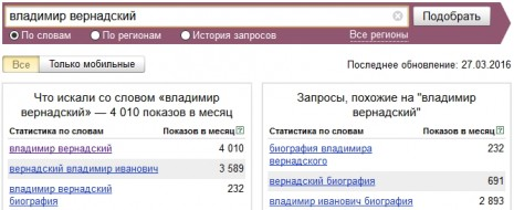 Кількість запитів про Володимира Вернадського в Яндекс у лютому-веберзні 2016 року