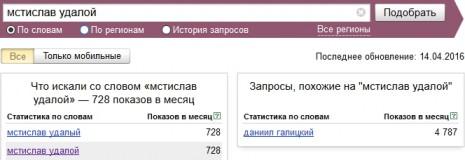 Количество запросов о Мстиславе Удалом в Яндекс в марте-апреле 2016 года