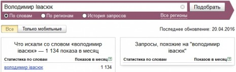 Количество запросов о Владимире Ивасюке в Яндекс в марте-апреле 2016 года